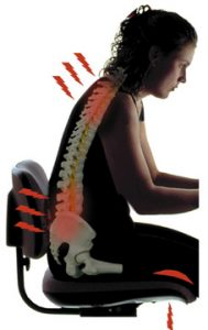 Headaches, Shoulder pain and numb fingers from tech neck.